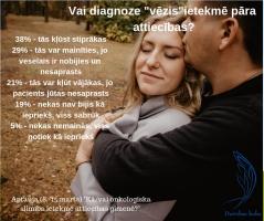 Vai un kā diagnoze ietekmē pāra attiecības?